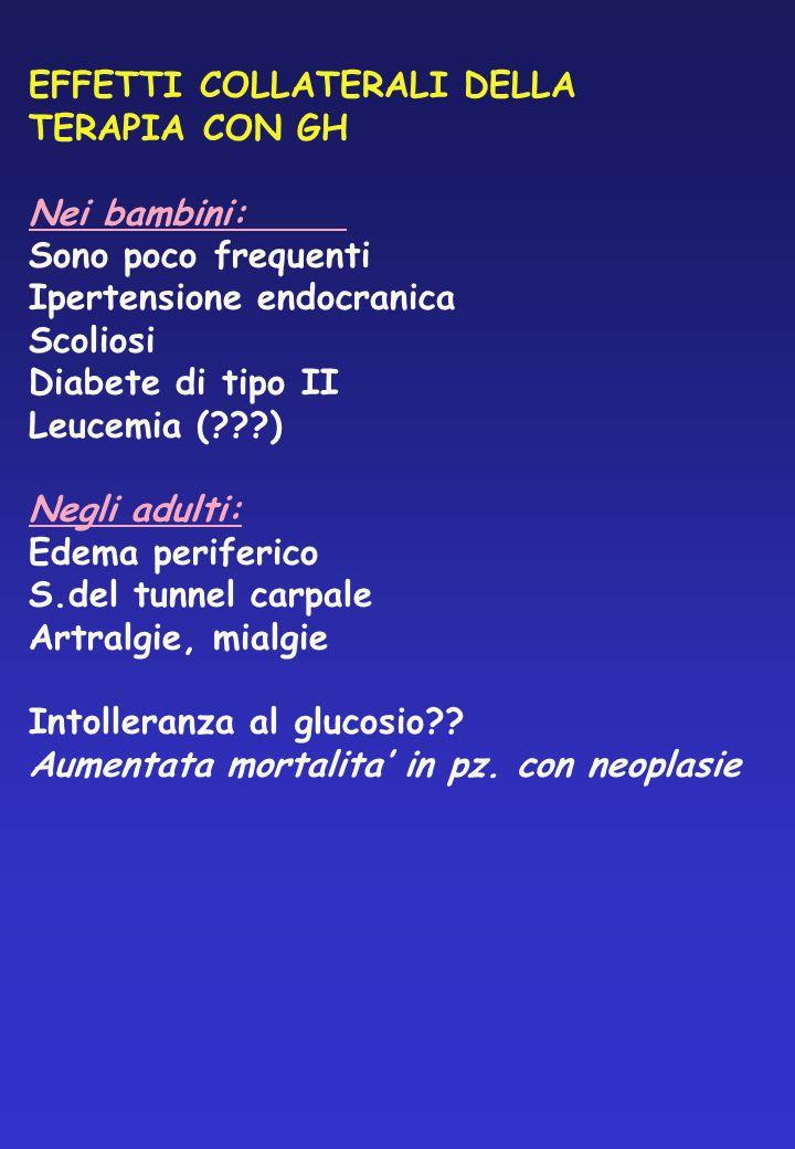 EFFETTI COLLATERALI DELLA TERAPIA CON GH Nei bambini: Sono poco frequenti Ipertensione endocranica Scoliosi Diabete di tipo II Leucemia (???) Negli ad