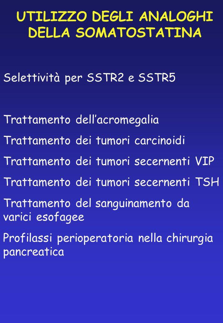 UTILIZZO DEGLI ANALOGHI DELLA SOMATOSTATINA Selettività per SSTR2 e SSTR5 Trattamento dellacromegalia Trattamento dei tumori carcinoidi Trattamento de