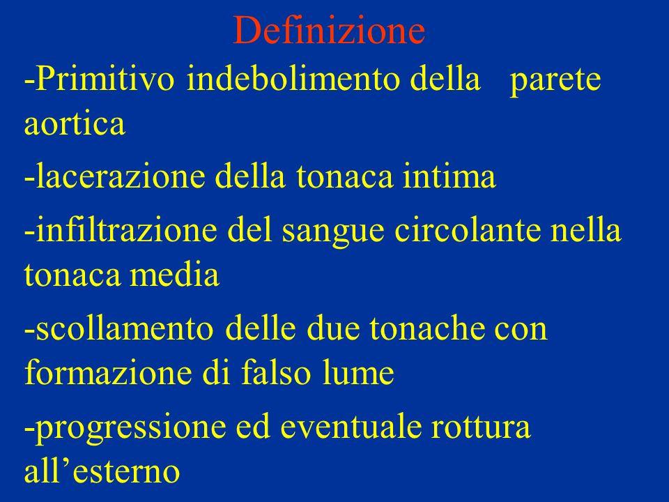 Definizione -Primitivo indebolimento della parete aortica -lacerazione della tonaca intima -infiltrazione del sangue circolante nella tonaca media -sc