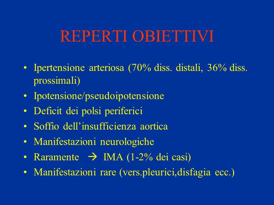 REPERTI OBIETTIVI Ipertensione arteriosa (70% diss. distali, 36% diss. prossimali) Ipotensione/pseudoipotensione Deficit dei polsi periferici Soffio d