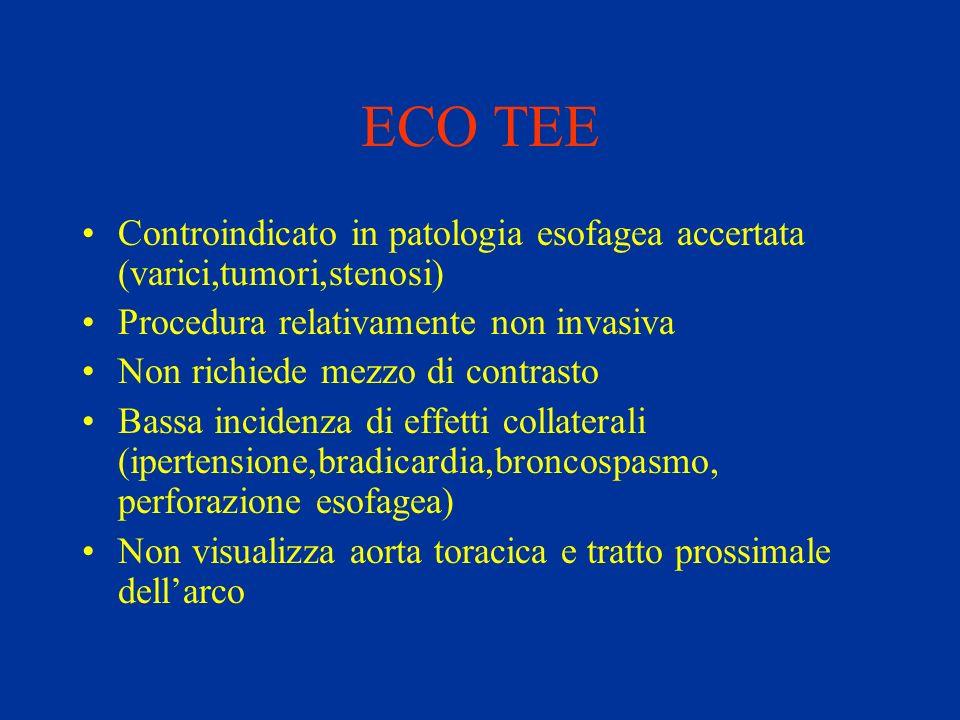 Controindicato in patologia esofagea accertata (varici,tumori,stenosi) Procedura relativamente non invasiva Non richiede mezzo di contrasto Bassa inci