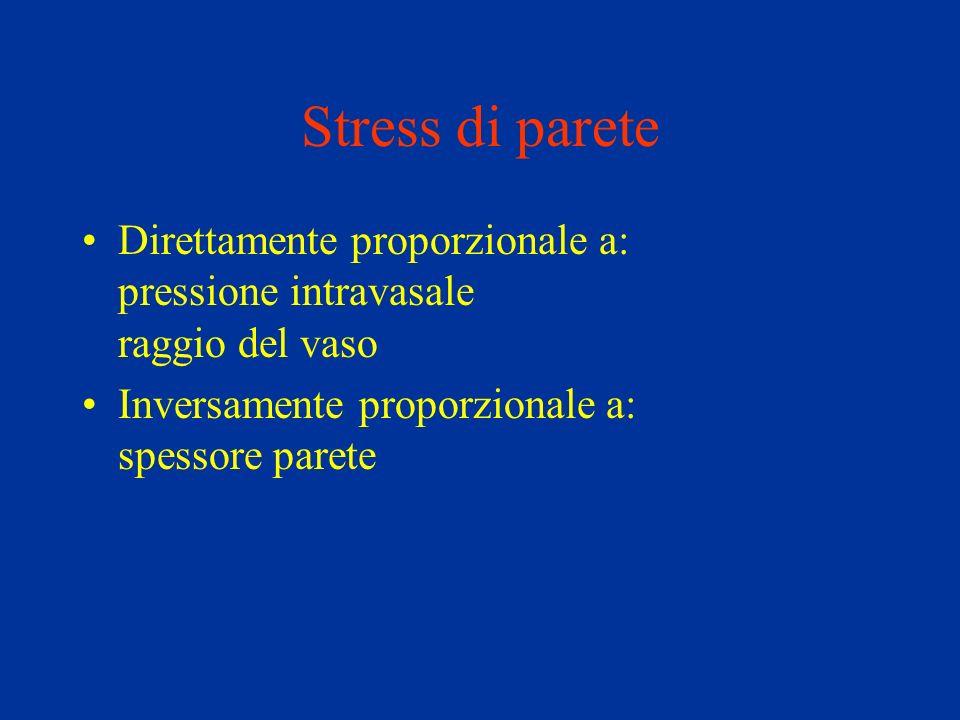 Stress di parete Direttamente proporzionale a: pressione intravasale raggio del vaso Inversamente proporzionale a: spessore parete