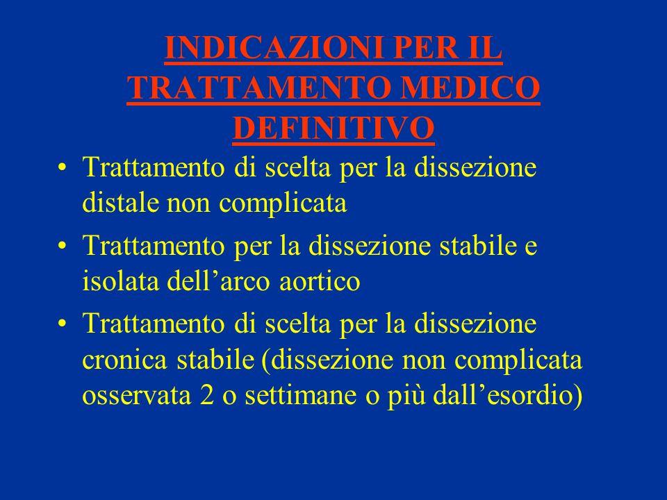 INDICAZIONI PER IL TRATTAMENTO MEDICO DEFINITIVO Trattamento di scelta per la dissezione distale non complicata Trattamento per la dissezione stabile