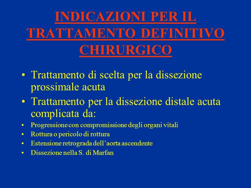 INDICAZIONI PER IL TRATTAMENTO DEFINITIVO CHIRURGICO Trattamento di scelta per la dissezione prossimale acuta Trattamento per la dissezione distale ac