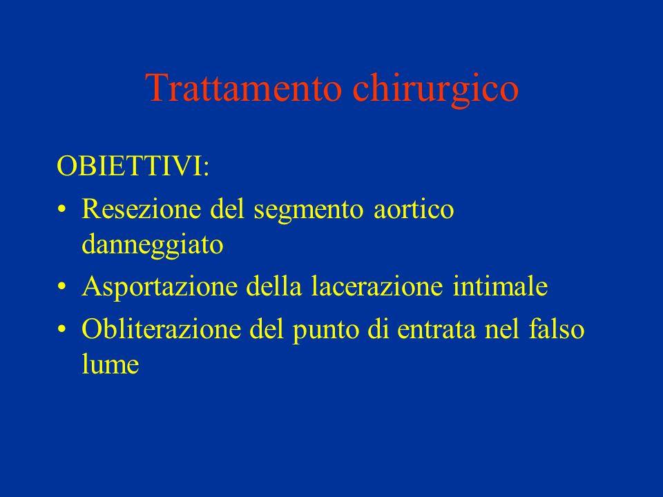 Trattamento chirurgico OBIETTIVI: Resezione del segmento aortico danneggiato Asportazione della lacerazione intimale Obliterazione del punto di entrat