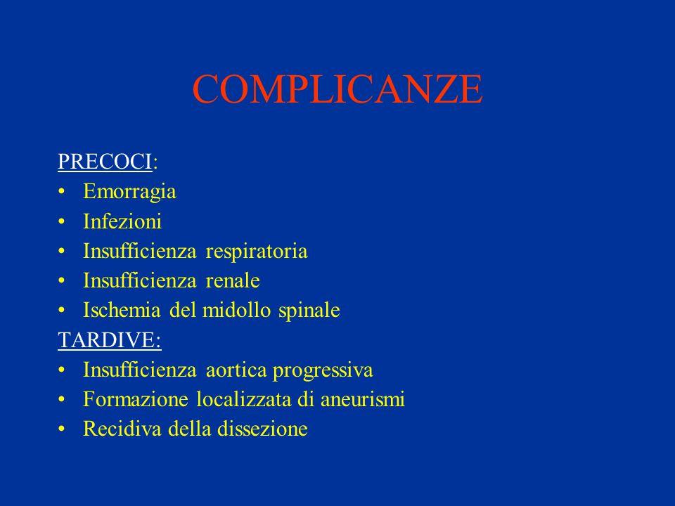 COMPLICANZE PRECOCI: Emorragia Infezioni Insufficienza respiratoria Insufficienza renale Ischemia del midollo spinale TARDIVE: Insufficienza aortica p