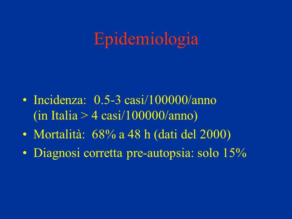 Epidemiologia Incidenza: 0.5-3 casi/100000/anno (in Italia > 4 casi/100000/anno) Mortalità: 68% a 48 h (dati del 2000) Diagnosi corretta pre-autopsia: