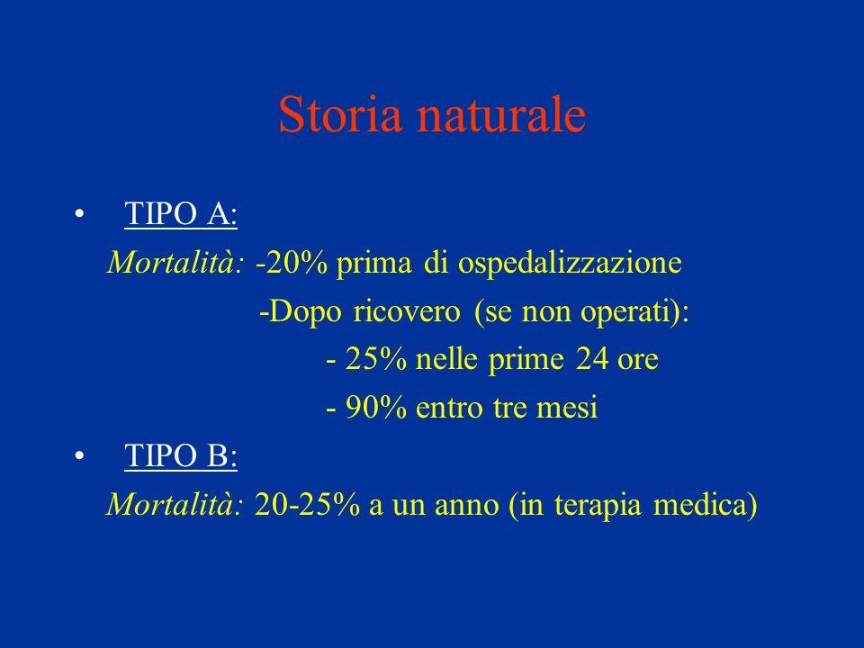 Storia naturale TIPO A: Mortalità: -20% prima di ospedalizzazione -Dopo ricovero (se non operati): - 25% nelle prime 24 ore - 90% entro tre mesi TIPO