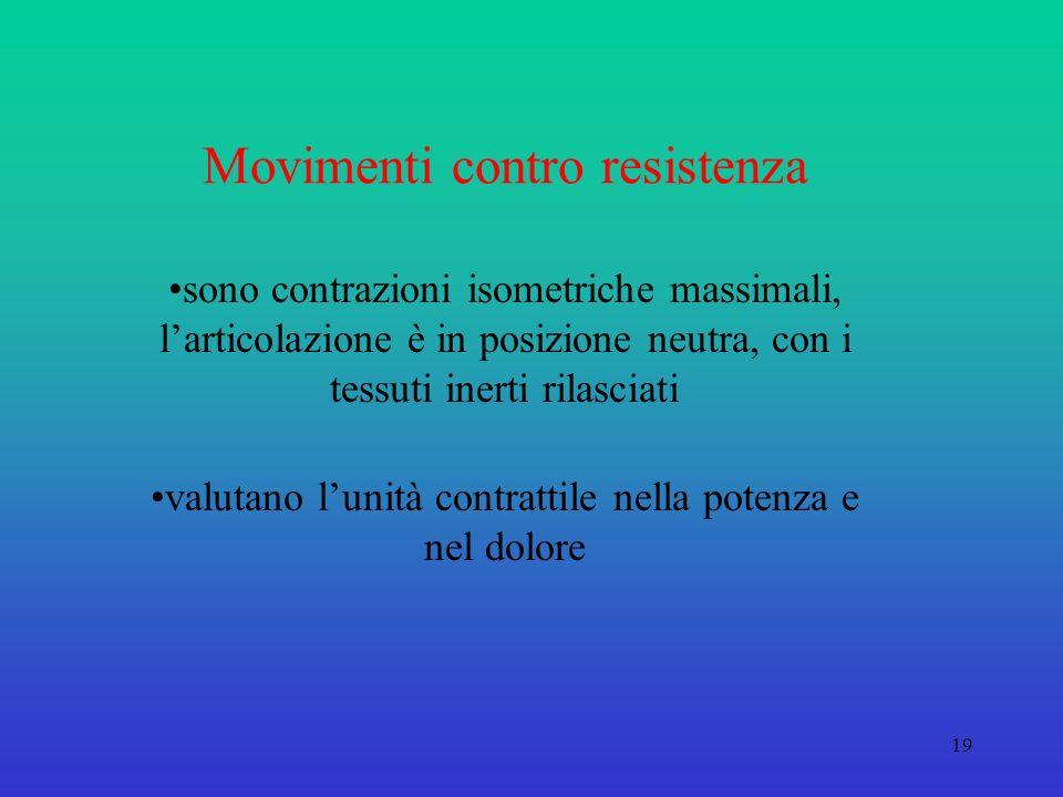 19 Movimenti contro resistenza sono contrazioni isometriche massimali, larticolazione è in posizione neutra, con i tessuti inerti rilasciati valutano lunità contrattile nella potenza e nel dolore