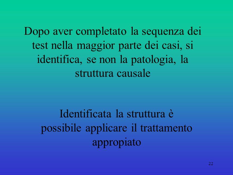 22 Dopo aver completato la sequenza dei test nella maggior parte dei casi, si identifica, se non la patologia, la struttura causale Identificata la struttura è possibile applicare il trattamento appropiato