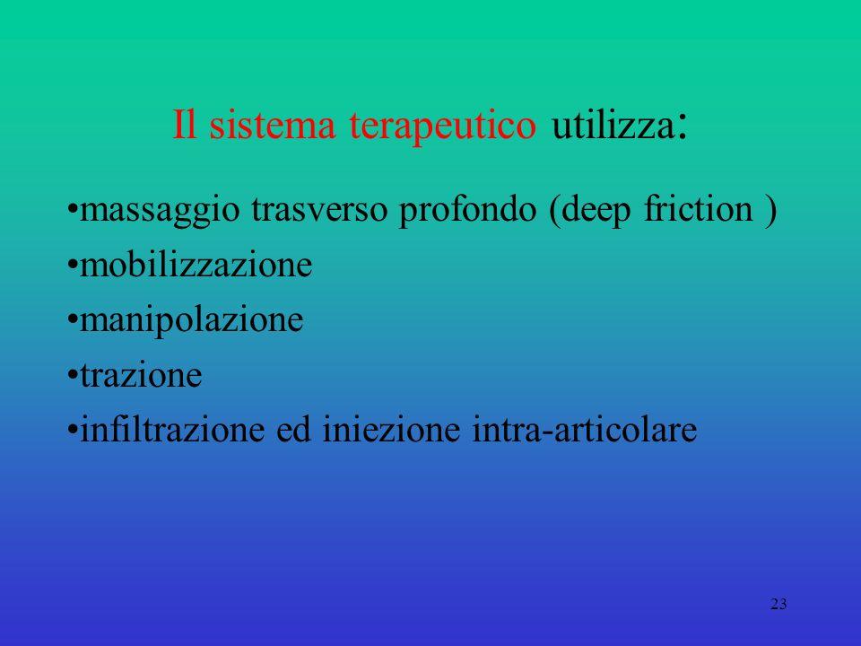 23 Il sistema terapeutico utilizza : massaggio trasverso profondo (deep friction ) mobilizzazione manipolazione trazione infiltrazione ed iniezione intra-articolare