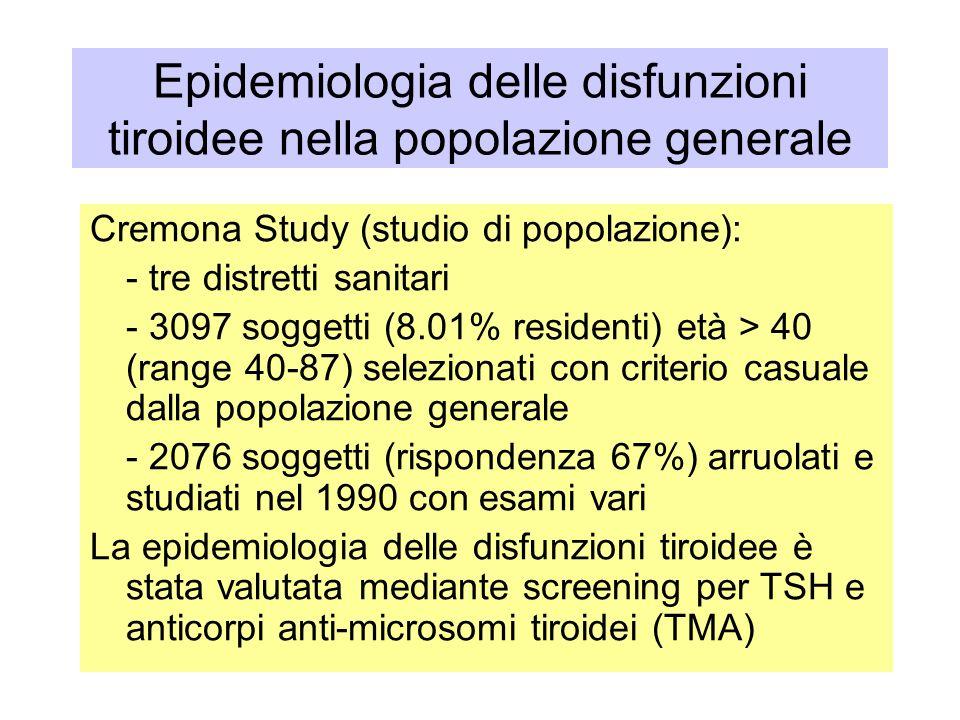 Epidemiologia delle disfunzioni tiroidee nella popolazione generale Cremona Study (studio di popolazione): - tre distretti sanitari - 3097 soggetti (8