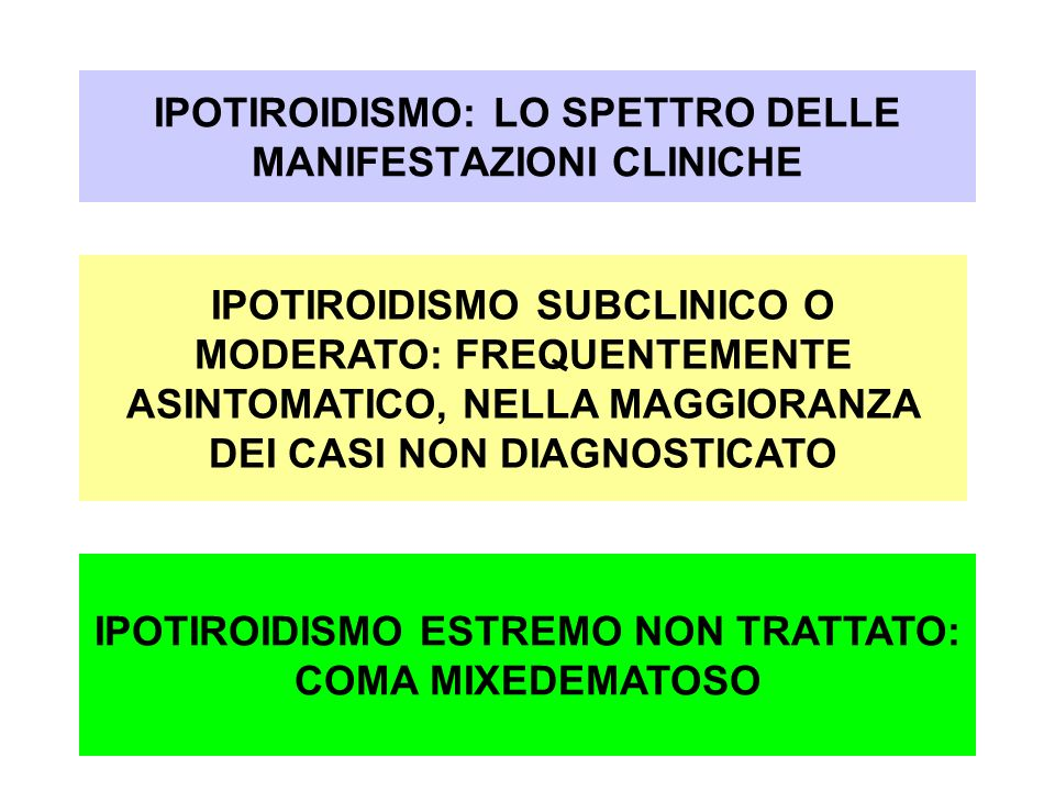 IPOTIROIDISMO: LO SPETTRO DELLE MANIFESTAZIONI CLINICHE IPOTIROIDISMO ESTREMO NON TRATTATO: COMA MIXEDEMATOSO IPOTIROIDISMO SUBCLINICO O MODERATO: FRE