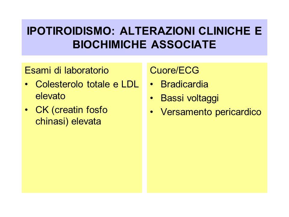 Esami di laboratorio Colesterolo totale e LDL elevato CK (creatin fosfo chinasi) elevata Cuore/ECG Bradicardia Bassi voltaggi Versamento pericardico I
