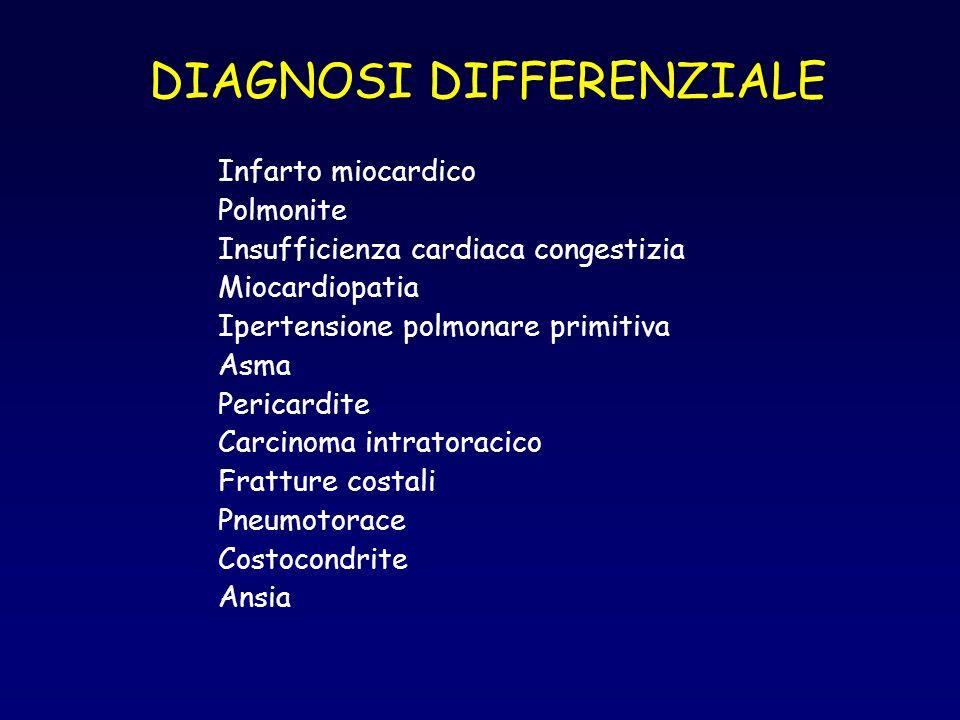 DIAGNOSI DIFFERENZIALE Infarto miocardico Polmonite Insufficienza cardiaca congestizia Miocardiopatia Ipertensione polmonare primitiva Asma Pericardit