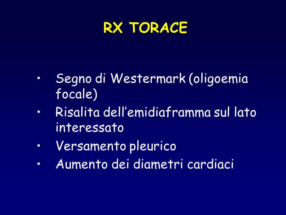 RX TORACE Segno di Westermark (oligoemia focale) Risalita dellemidiaframma sul lato interessato Versamento pleurico Aumento dei diametri cardiaci