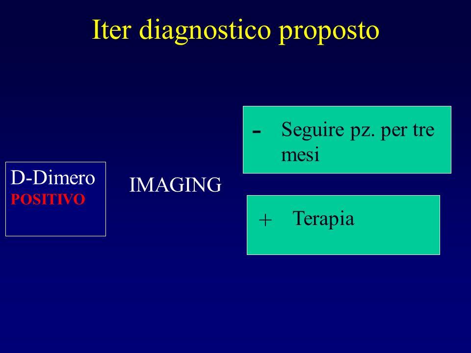 Iter diagnostico proposto D-Dimero POSITIVO IMAGING - + Seguire pz. per tre mesi Terapia