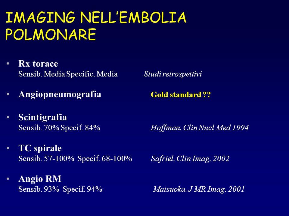 Rx torace Sensib. Media Specific. Media Studi retrospettivi Angiopneumografia Gold standard ?? Scintigrafia Sensib. 70% Specif. 84%Hoffman. Clin Nucl