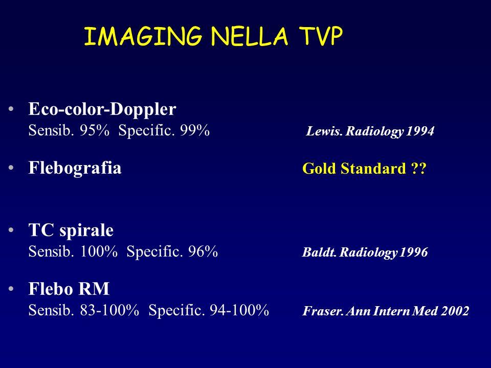 IMAGING NELLA TVP Eco-color-Doppler Sensib. 95% Specific. 99% Lewis. Radiology 1994 Flebografia Gold Standard ?? TC spirale Sensib. 100% Specific. 96%