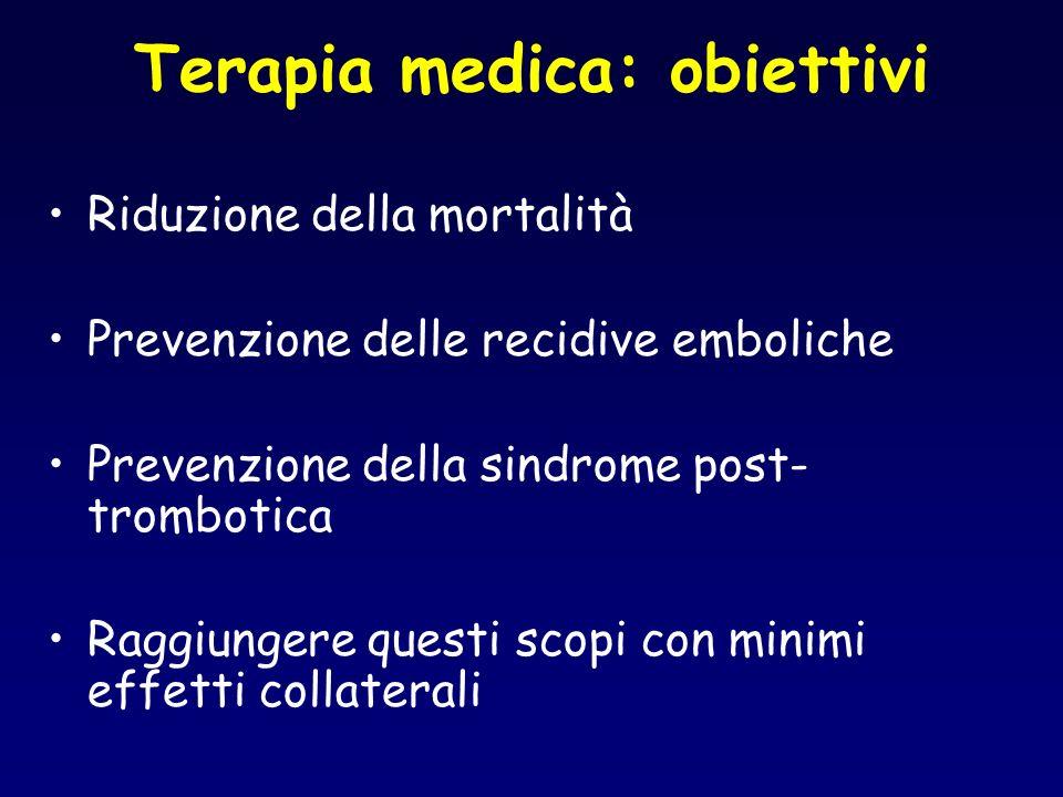 Terapia medica: obiettivi Riduzione della mortalità Prevenzione delle recidive emboliche Prevenzione della sindrome post- trombotica Raggiungere quest