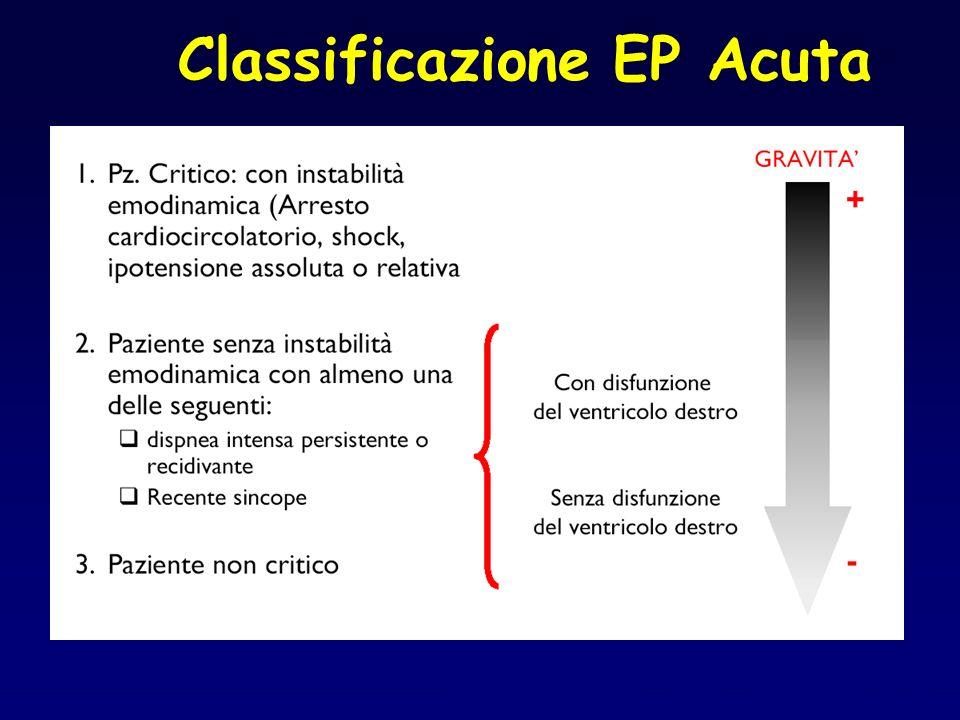 Linee guida ANMCO-SIC, Ital Heart J 2001 Classificazione EP Acuta