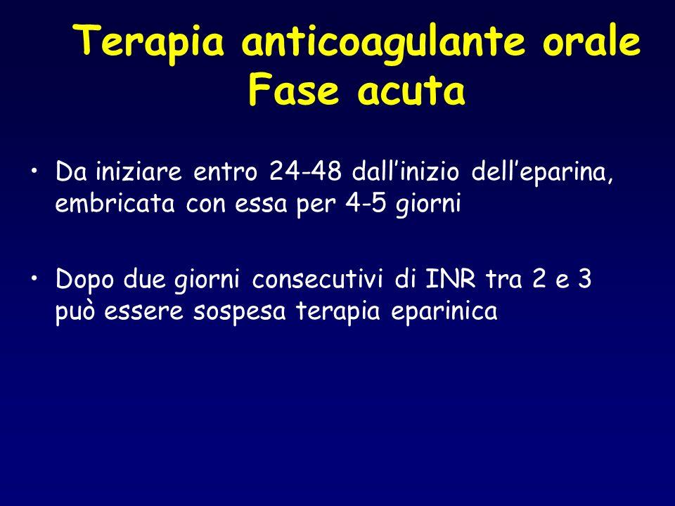 Terapia anticoagulante orale Fase acuta Da iniziare entro 24-48 dallinizio delleparina, embricata con essa per 4-5 giorni Dopo due giorni consecutivi