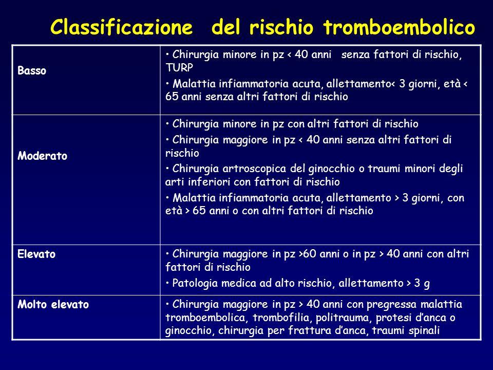 Classificazione del rischio tromboembolico Basso Chirurgia minore in pz < 40 anni senza fattori di rischio, TURP Malattia infiammatoria acuta, alletta