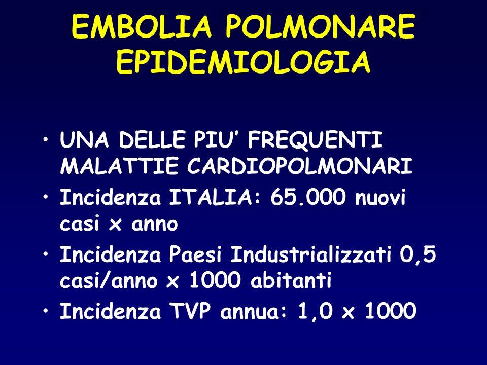 EMBOLIA POLMONARE EPIDEMIOLOGIA UNA DELLE PIU FREQUENTI MALATTIE CARDIOPOLMONARI Incidenza ITALIA: 65.000 nuovi casi x anno Incidenza Paesi Industrial