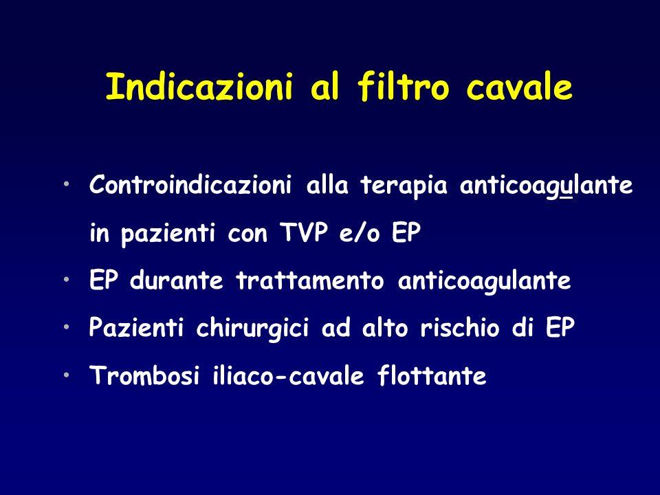 Indicazioni al filtro cavale Controindicazioni alla terapia anticoagulante in pazienti con TVP e/o EP EP durante trattamento anticoagulante Pazienti c