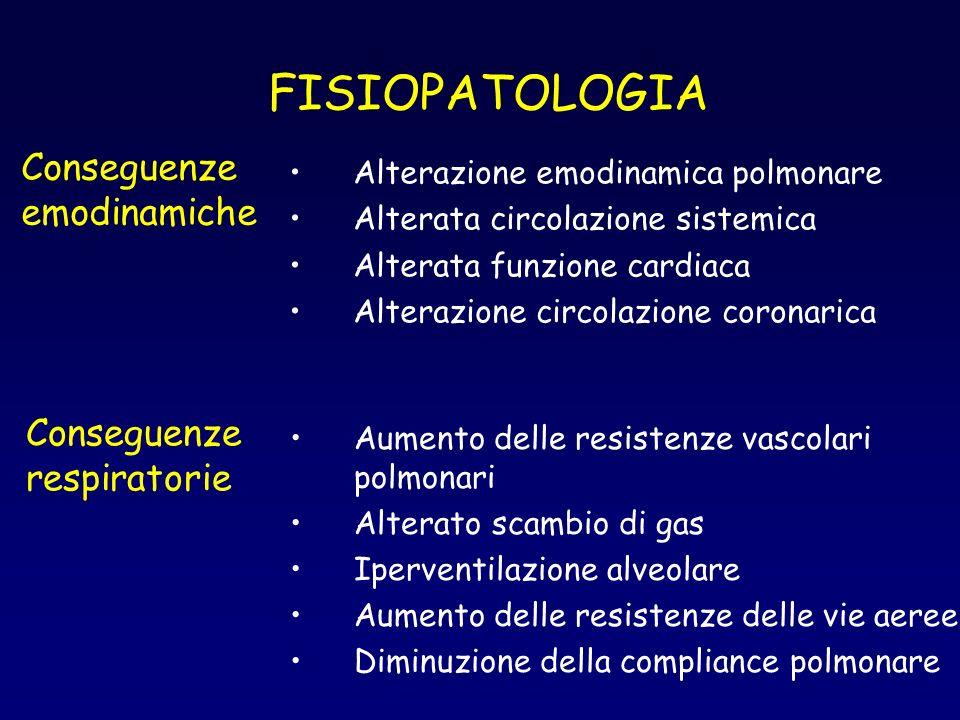 FISIOPATOLOGIA Alterazione emodinamica polmonare Alterata circolazione sistemica Alterata funzione cardiaca Alterazione circolazione coronarica Conseg