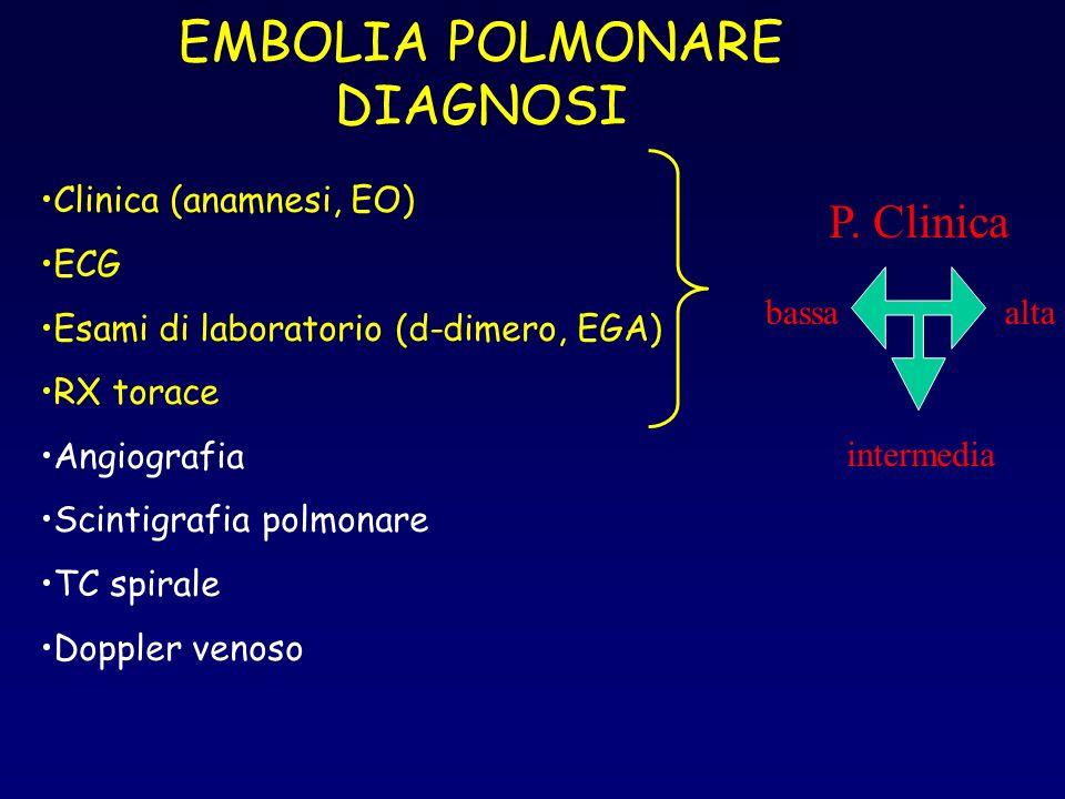 EMBOLIA POLMONARE DIAGNOSI Clinica (anamnesi, EO) ECG Esami di laboratorio (d-dimero, EGA) RX torace Angiografia Scintigrafia polmonare TC spirale Dop