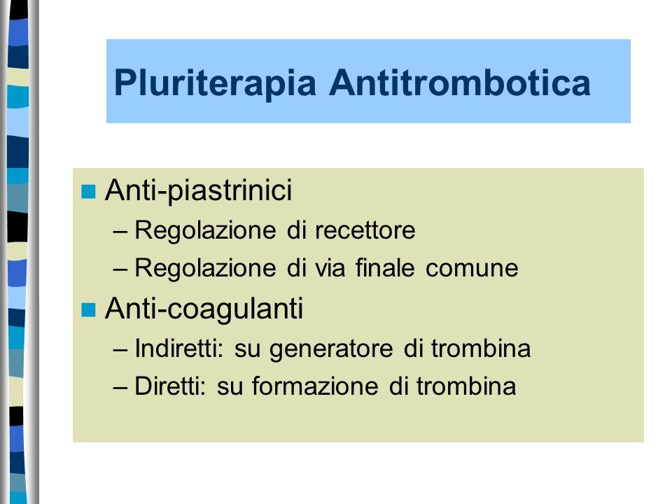 Pluriterapia Antitrombotica Anti-piastrinici –Regolazione di recettore –Regolazione di via finale comune Anti-coagulanti –Indiretti: su generatore di