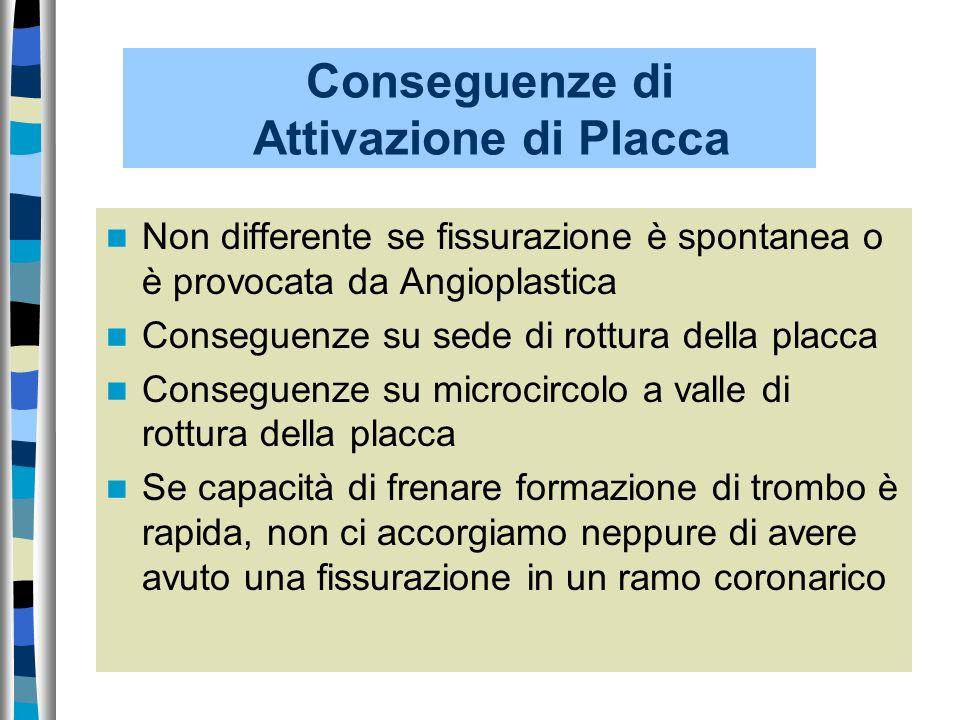 Conseguenze di Attivazione di Placca Non differente se fissurazione è spontanea o è provocata da Angioplastica Conseguenze su sede di rottura della pl