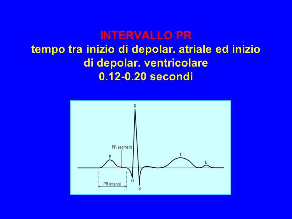INTERVALLO PR tempo tra inizio di depolar. atriale ed inizio di depolar. ventricolare 0.12-0.20 secondi