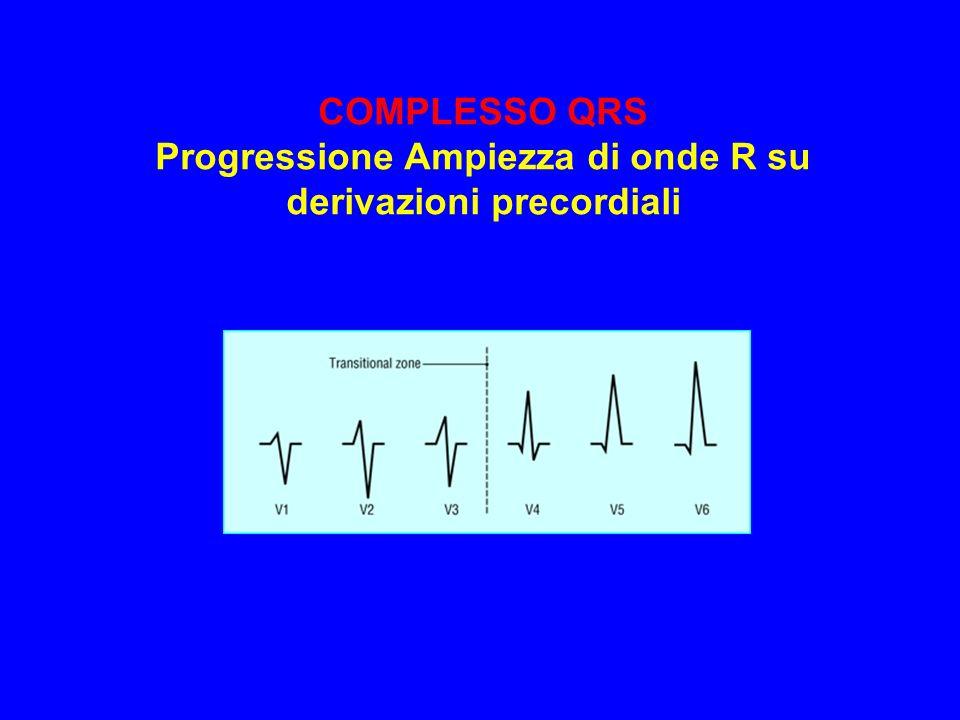COMPLESSO QRS Progressione Ampiezza di onde R su derivazioni precordiali