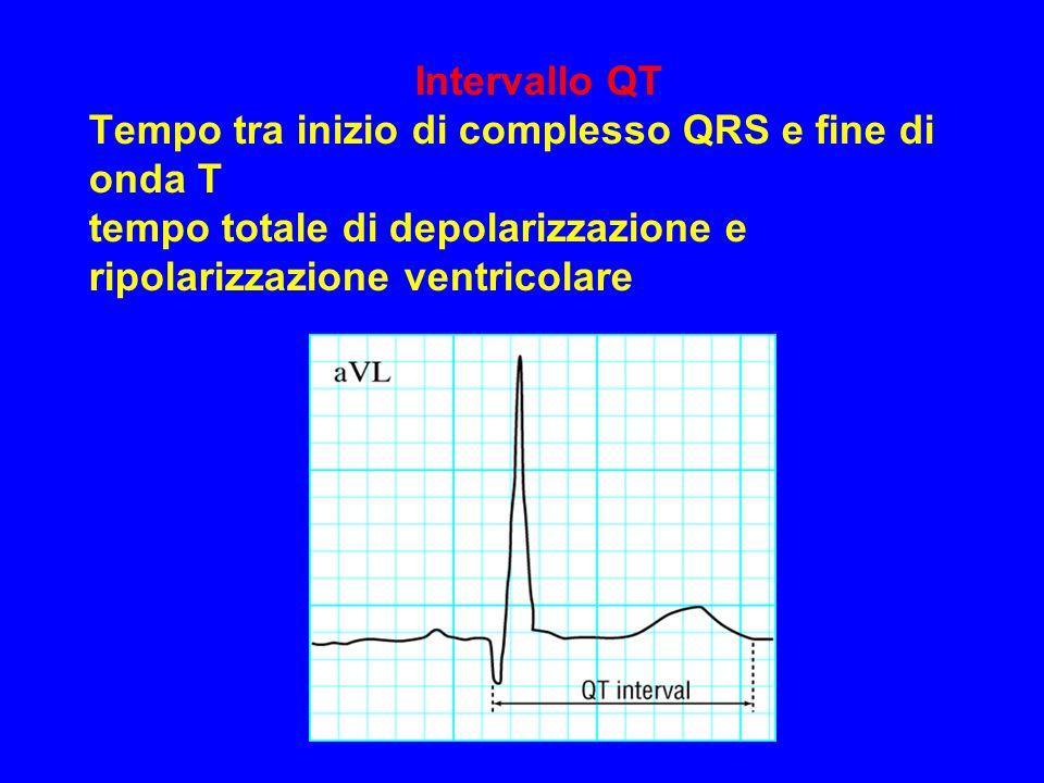 Intervallo QT Tempo tra inizio di complesso QRS e fine di onda T tempo totale di depolarizzazione e ripolarizzazione ventricolare