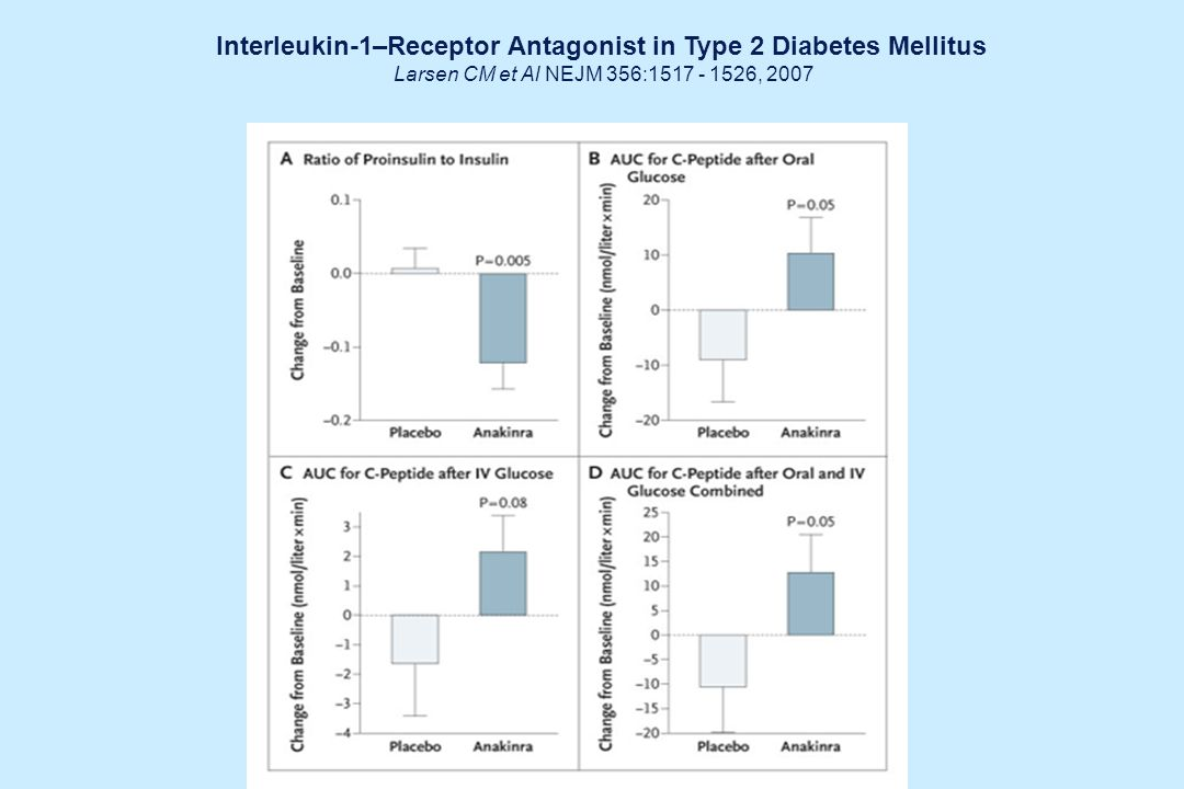 Interleukin-1–Receptor Antagonist in Type 2 Diabetes Mellitus Larsen CM et Al NEJM 356:1517 - 1526, 2007
