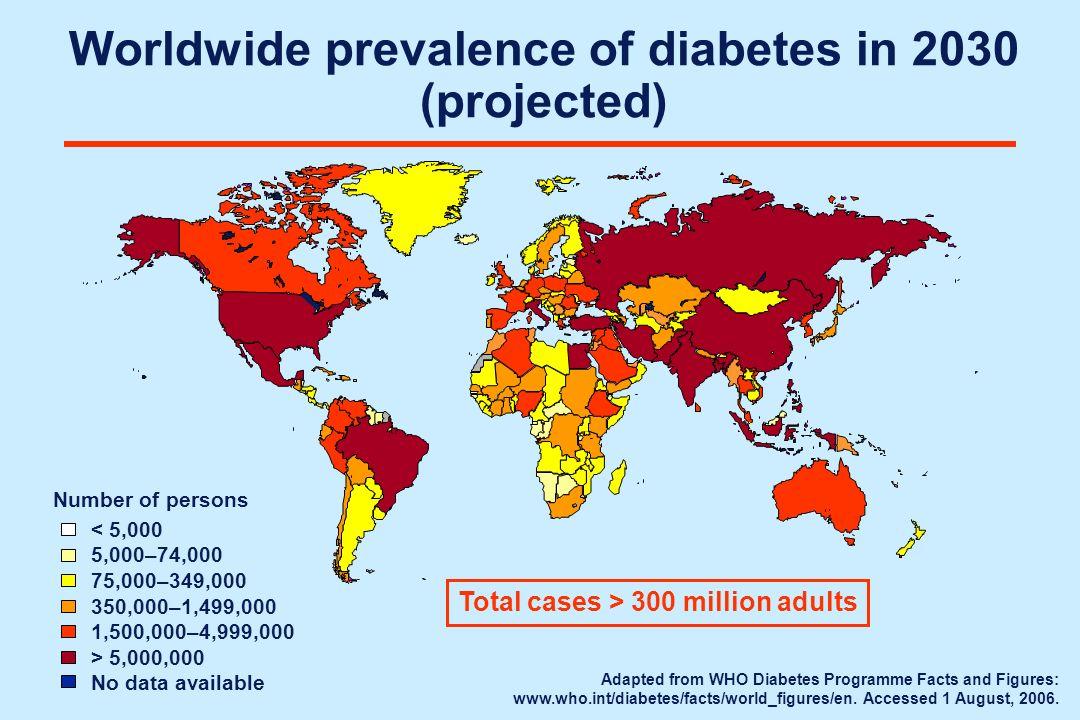 Prevalenza delle alterazioni del metabolismo dei carboidrati in Italia età come fattore di rischio Diabete di tipo 2IGT Anni % 45-54 5.24.4 55-6411.36.6 65-7415.1 10.3 >7516.6 19.4 >45 anni11.1 8.2 - noto 8.2- - non-noto 2.9- Cremona Study