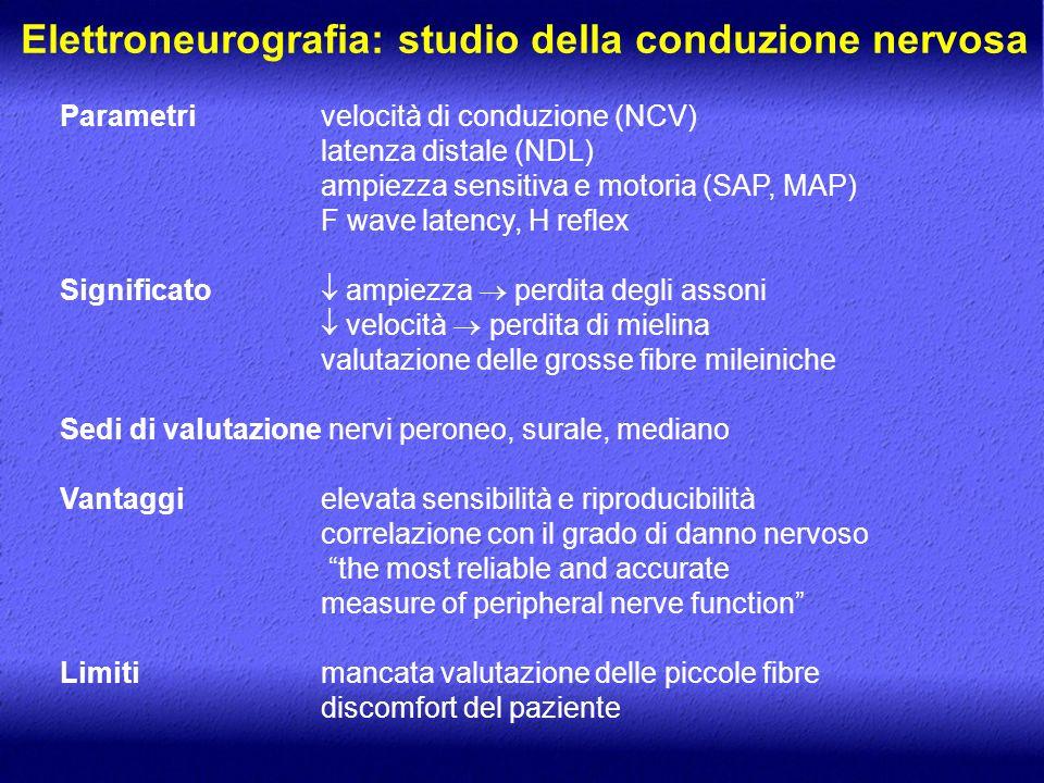 Parametrivelocità di conduzione (NCV) latenza distale (NDL) ampiezza sensitiva e motoria (SAP, MAP) F wave latency, H reflex Significato ampiezza perd