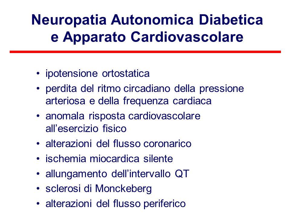Neuropatia Autonomica Diabetica e Apparato Cardiovascolare ipotensione ortostatica perdita del ritmo circadiano della pressione arteriosa e della freq