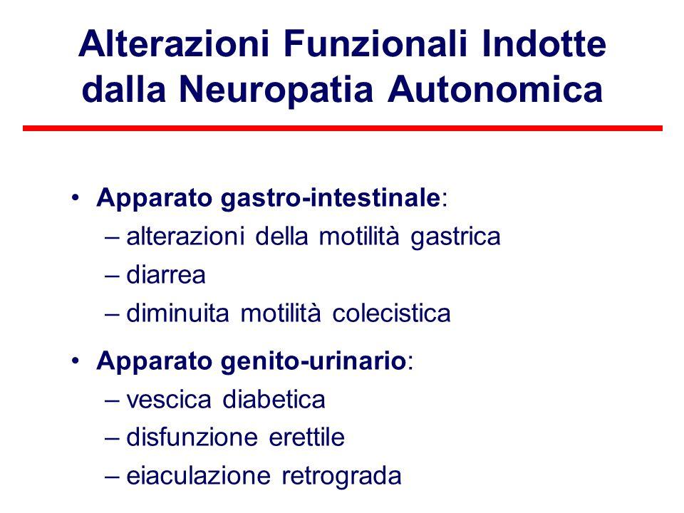 Alterazioni Funzionali Indotte dalla Neuropatia Autonomica Apparato gastro-intestinale: –alterazioni della motilità gastrica –diarrea –diminuita motil