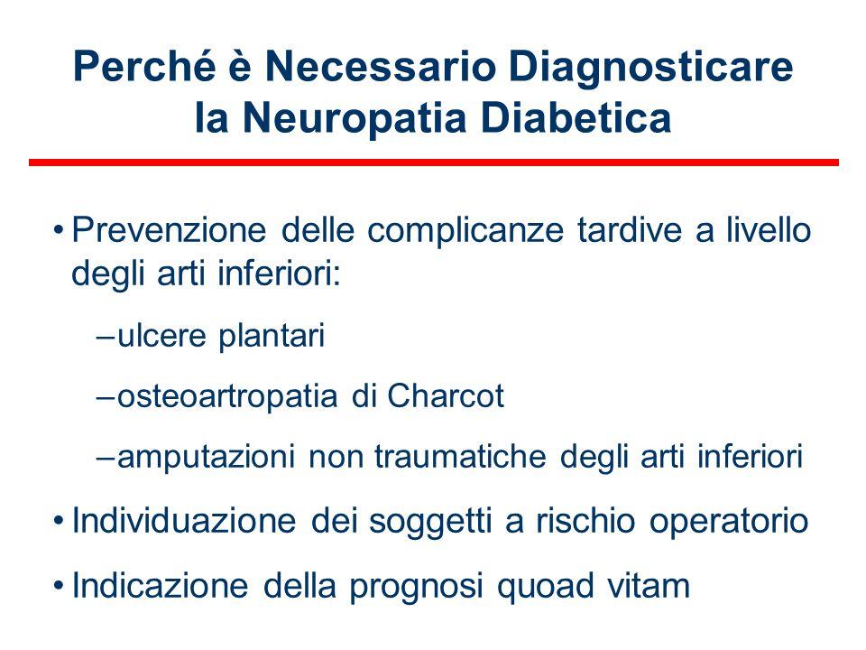 Perché è Necessario Diagnosticare la Neuropatia Diabetica Prevenzione delle complicanze tardive a livello degli arti inferiori: –ulcere plantari –oste
