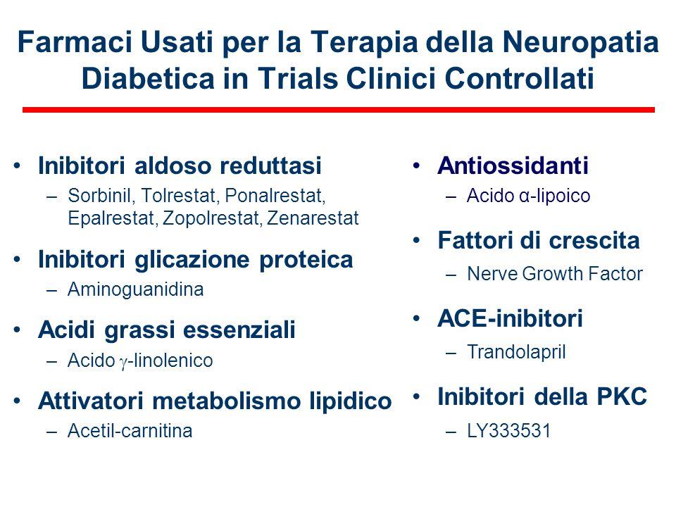 Farmaci Usati per la Terapia della Neuropatia Diabetica in Trials Clinici Controllati Inibitori aldoso reduttasi –Sorbinil, Tolrestat, Ponalrestat, Ep