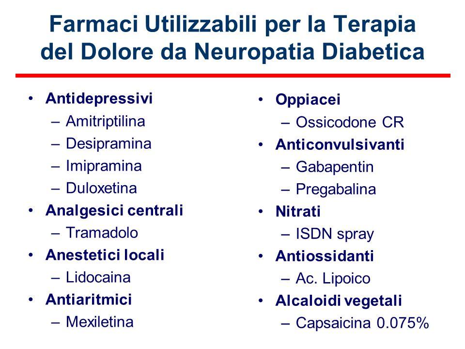 Farmaci Utilizzabili per la Terapia del Dolore da Neuropatia Diabetica Antidepressivi –Amitriptilina –Desipramina –Imipramina –Duloxetina Analgesici c