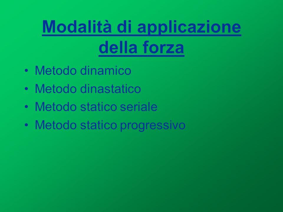 Modalità di applicazione della forza Metodo dinamico Metodo dinastatico Metodo statico seriale Metodo statico progressivo