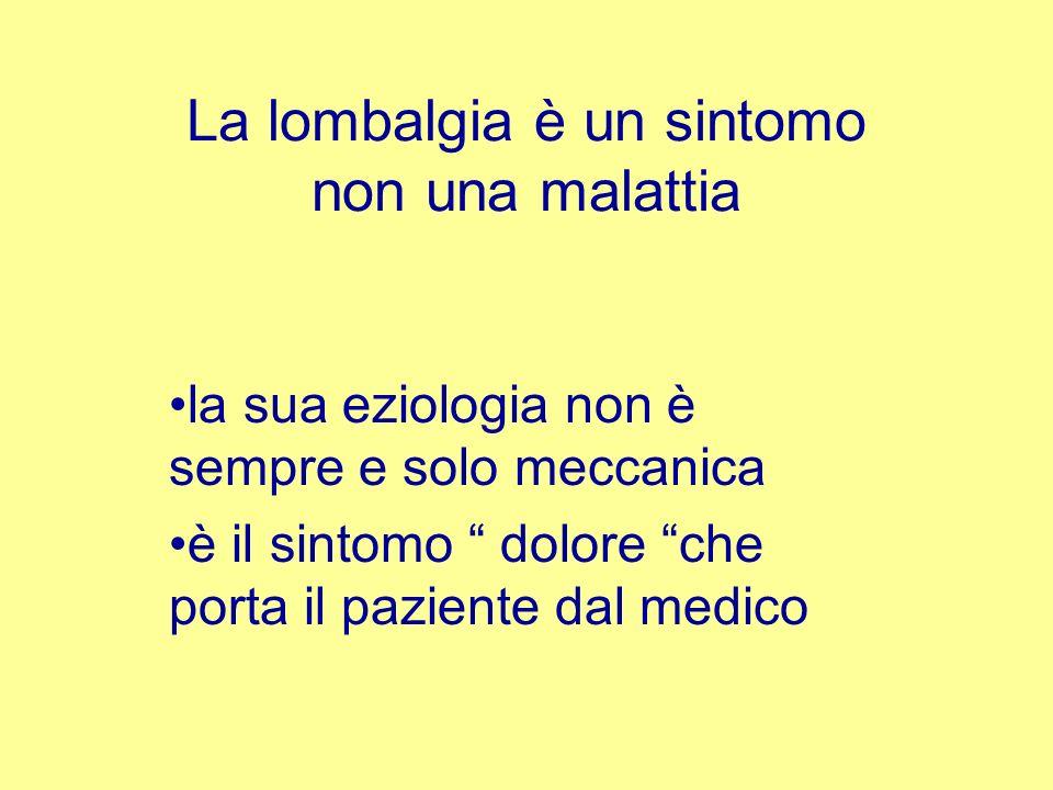 Le cause della lombalgia possono essere Interne spondilogeniche neurogene Esterne viscerali vascolari psicogene