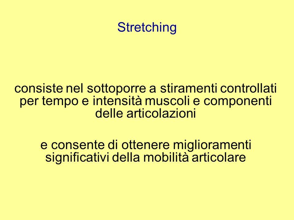 Stretching si rilevano spesso con le manovre di Thomas e di Ober notevoli retrazioni dei muscoli flessori dellanca retto femorale tensore della fascia lata che determinano antiversione del bacino, flessione delle ginocchia e accentuazione della lordosi con dolore, specie nelle spondilolistesi e nelle stenosi