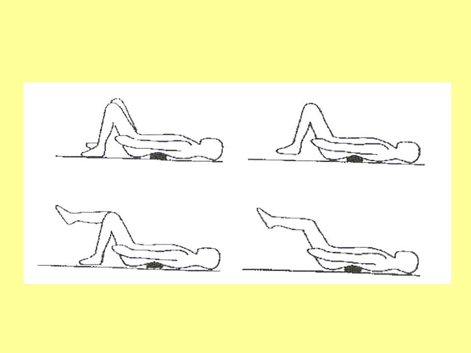 Esercizi Sono focalizzati sul riallenamento di un preciso schema di co-contrazione dei muscoli profondi del tronco: trasverso delladdome e multifido lombare sono indicati per rieducare il ruolo stabilizzante di questi muscoli localizzati profondamente
