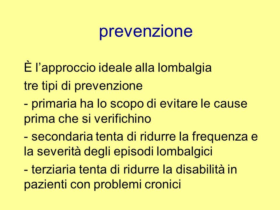 prevenzione È lapproccio ideale alla lombalgia tre tipi di prevenzione - primaria ha lo scopo di evitare le cause prima che si verifichino - secondari