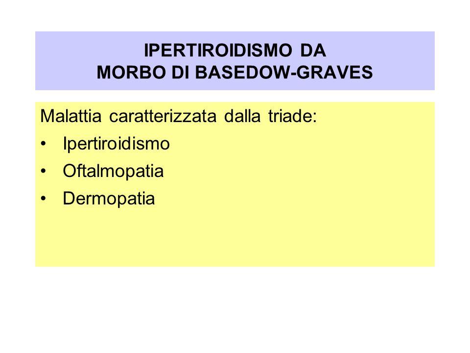 Malattia caratterizzata dalla triade: Ipertiroidismo Oftalmopatia Dermopatia IPERTIROIDISMO DA MORBO DI BASEDOW-GRAVES
